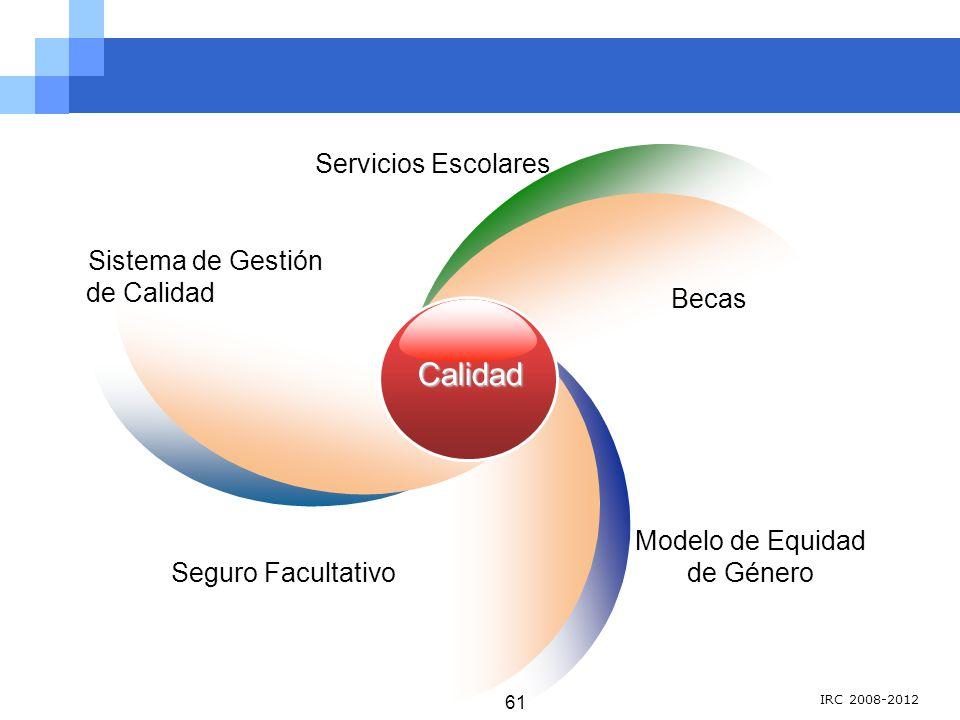 Calidad Servicios Escolares Sistema de Gestión de Calidad Becas