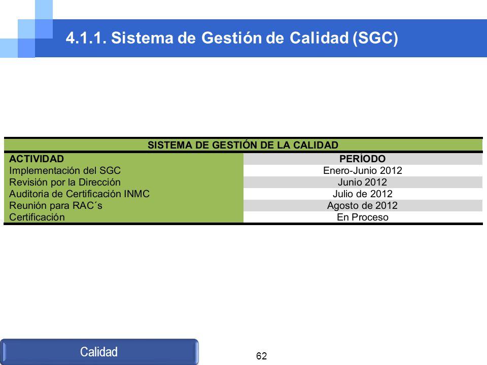 4.1.1. Sistema de Gestión de Calidad (SGC)