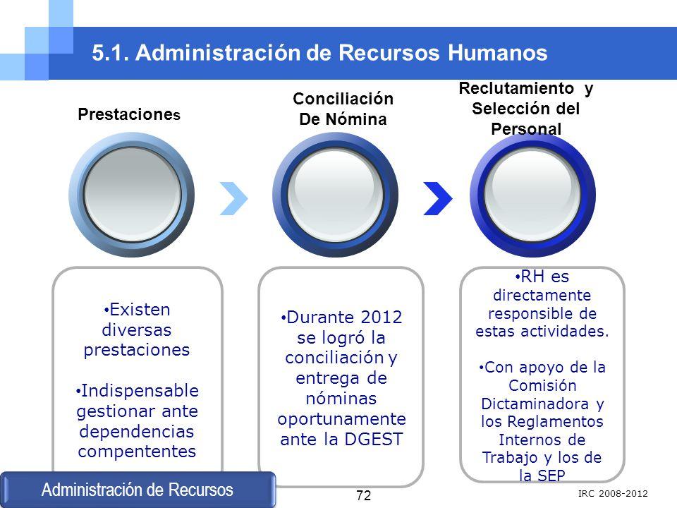 5.1. Administración de Recursos Humanos