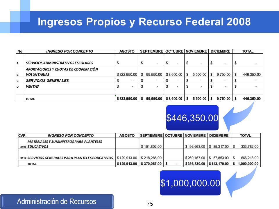 Ingresos Propios y Recurso Federal 2008