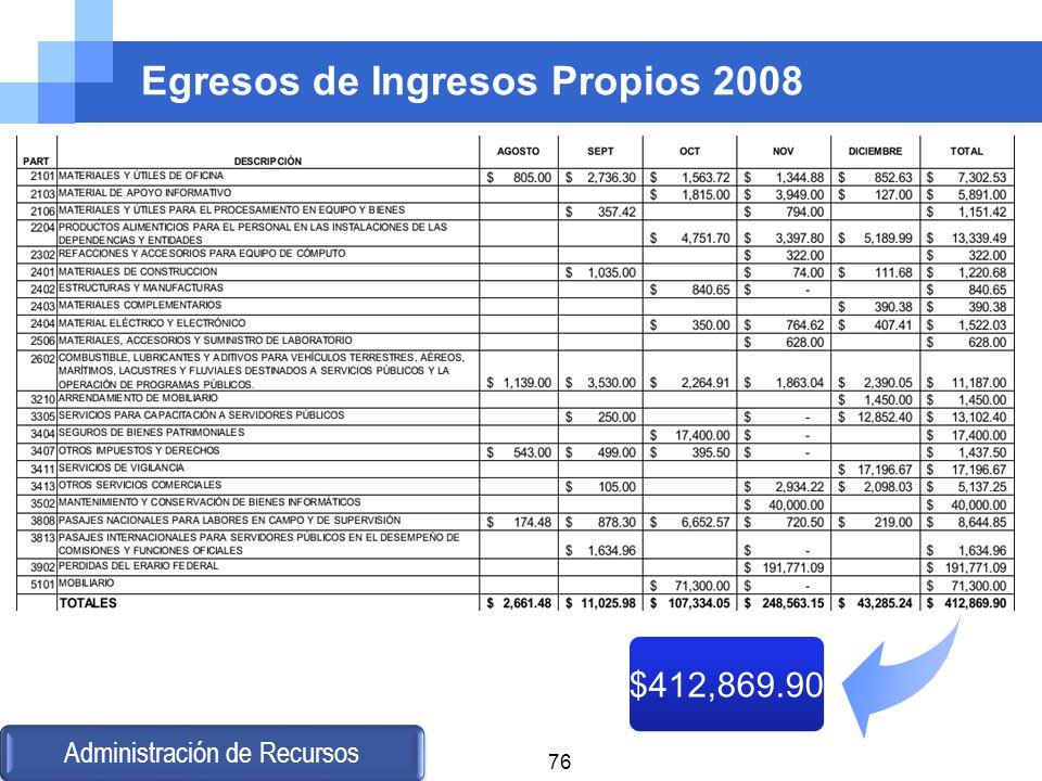 Egresos de Ingresos Propios 2008
