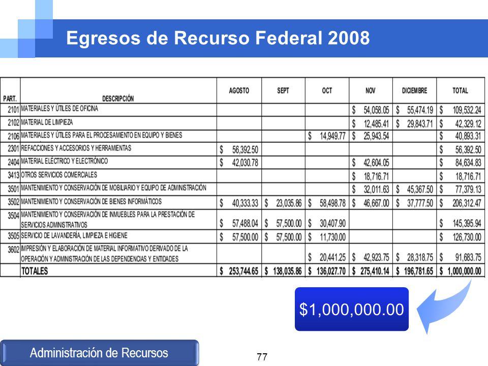 Egresos de Recurso Federal 2008