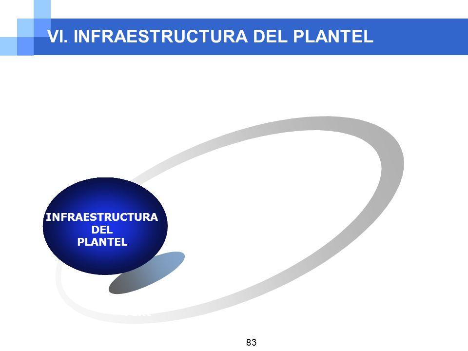 VI. INFRAESTRUCTURA DEL PLANTEL