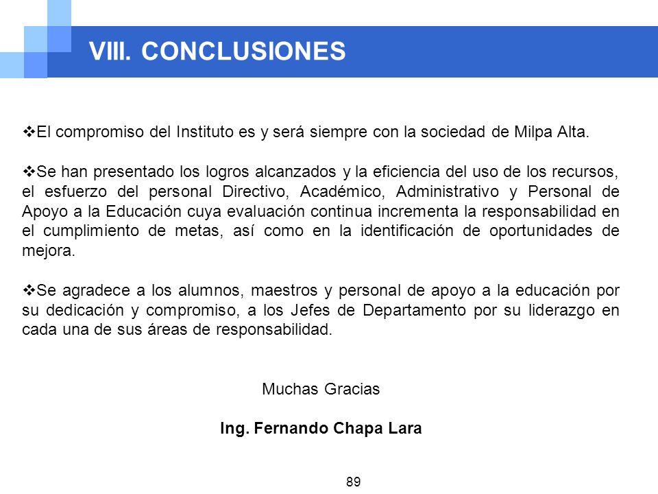 Ing. Fernando Chapa Lara