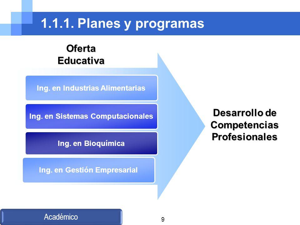 1.1.1. Planes y programas Oferta Educativa