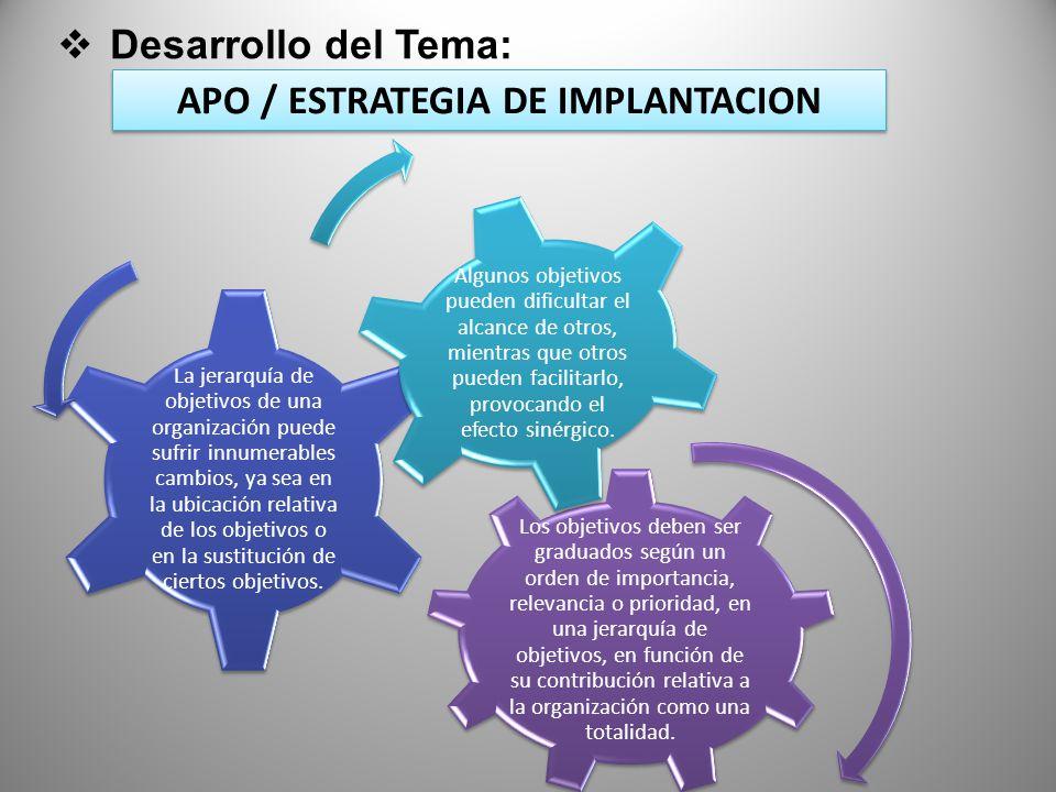 APO / ESTRATEGIA DE IMPLANTACION