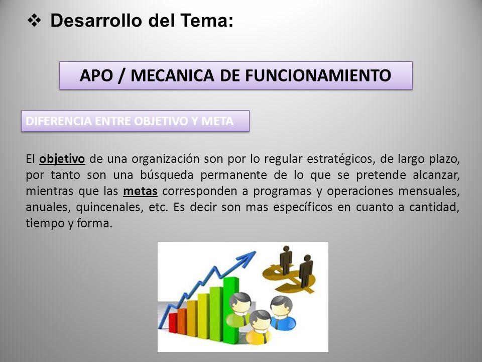 APO / MECANICA DE FUNCIONAMIENTO