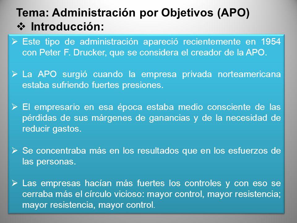 Tema: Administración por Objetivos (APO) Introducción: