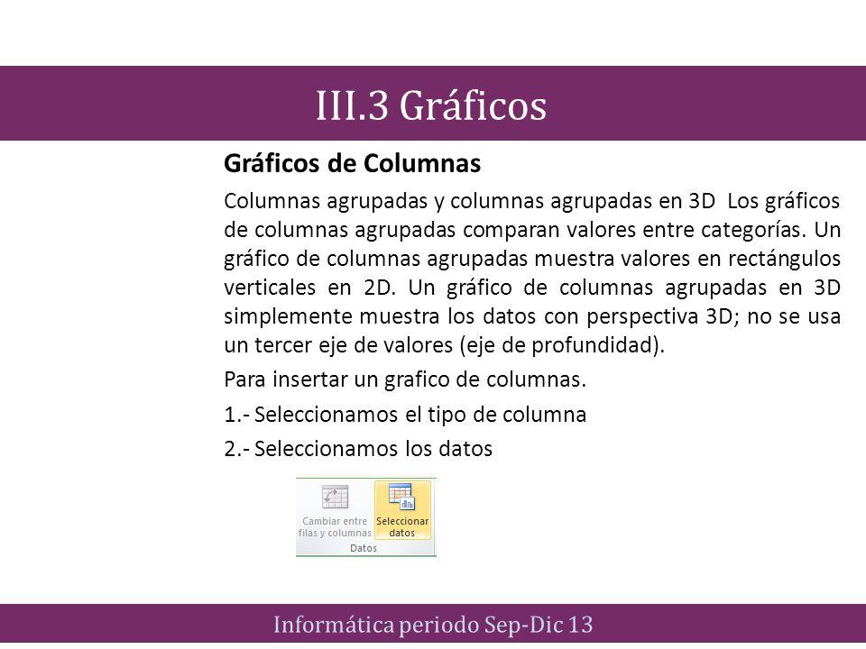 Informática periodo Sep-Dic 13