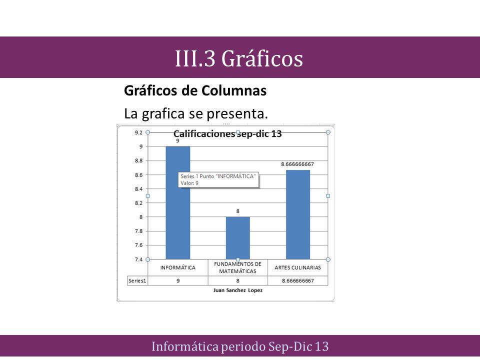 Gráficos de Columnas La grafica se presenta.