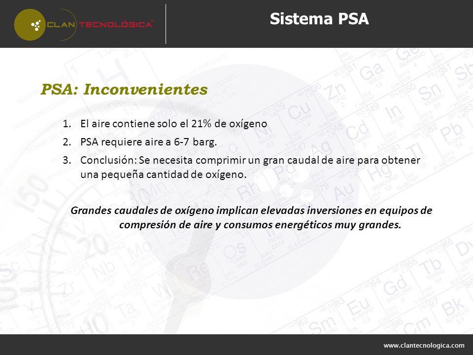 Sistema PSA PSA: Inconvenientes