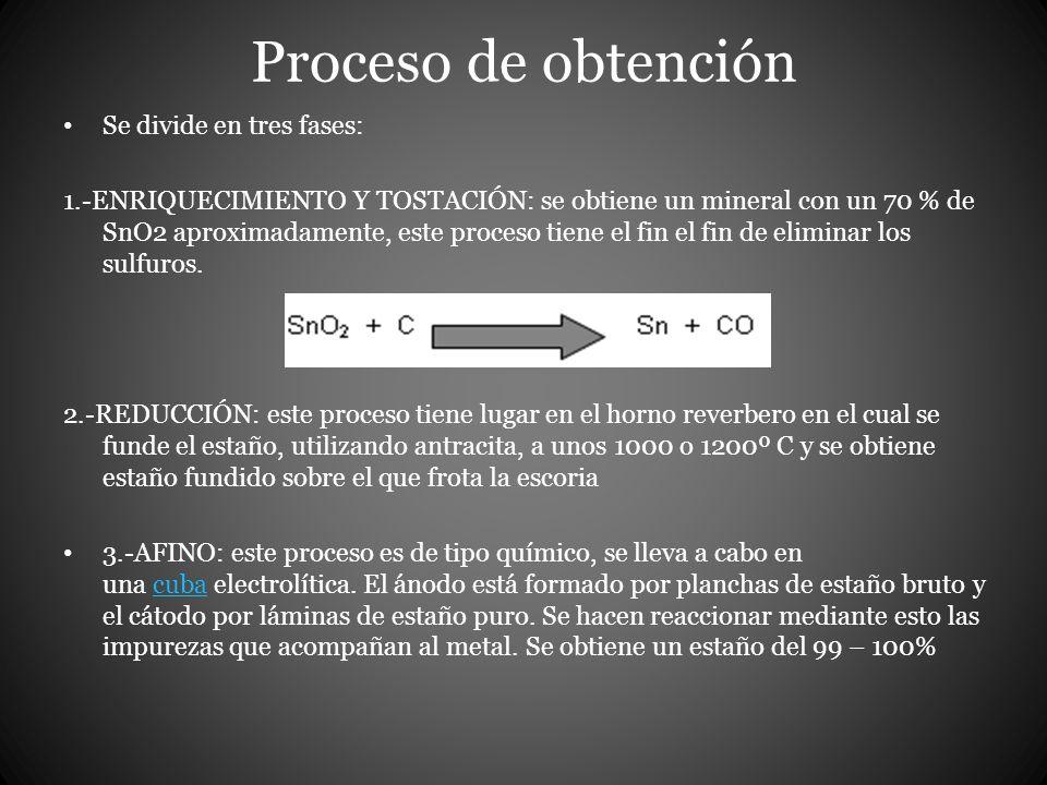 Proceso de obtención Se divide en tres fases: