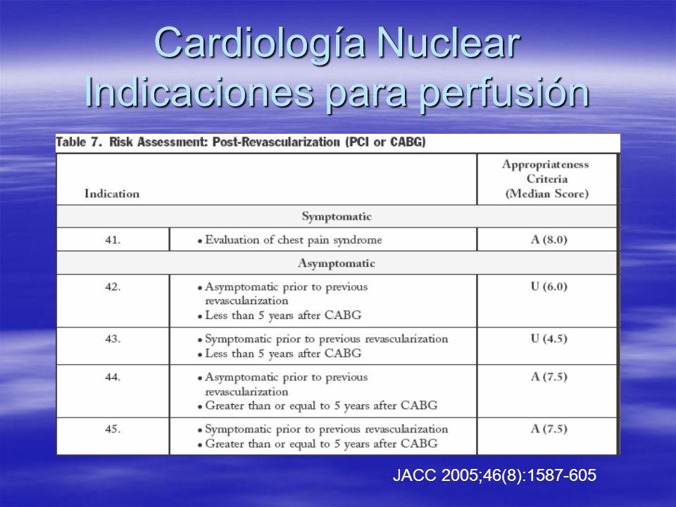 Cardiología Nuclear Indicaciones para perfusión