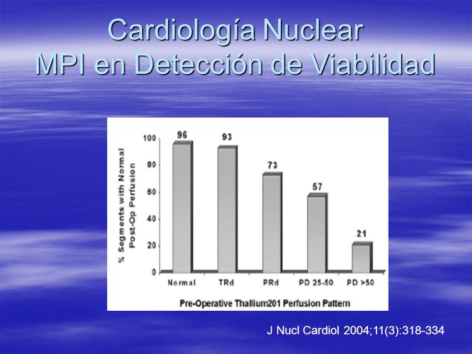 Cardiología Nuclear MPI en Detección de Viabilidad