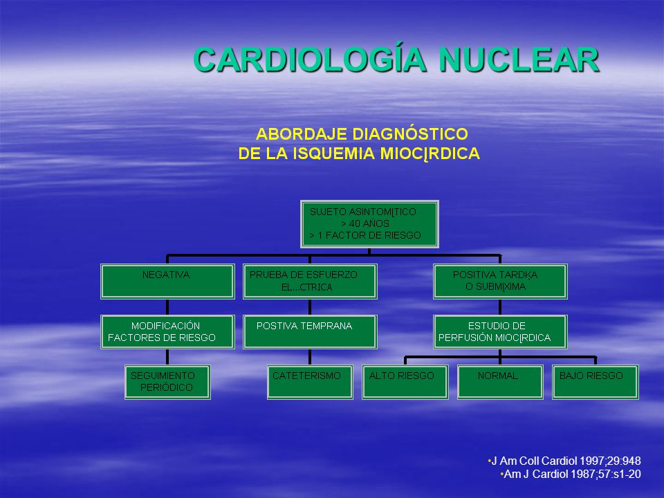 CARDIOLOGÍA NUCLEAR J Am Coll Cardiol 1997;29:948
