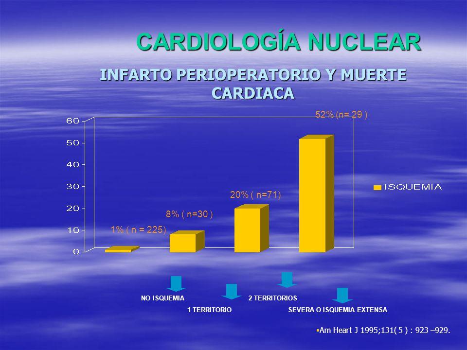 INFARTO PERIOPERATORIO Y MUERTE CARDIACA