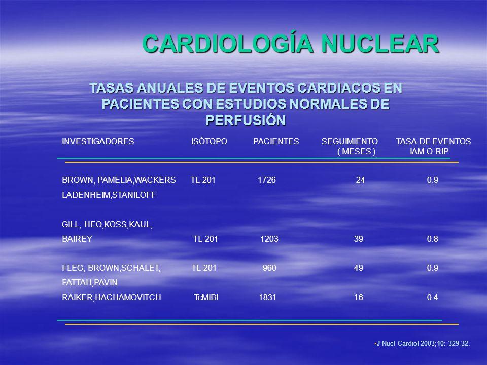 CARDIOLOGÍA NUCLEAR TASAS ANUALES DE EVENTOS CARDIACOS EN PACIENTES CON ESTUDIOS NORMALES DE PERFUSIÓN.