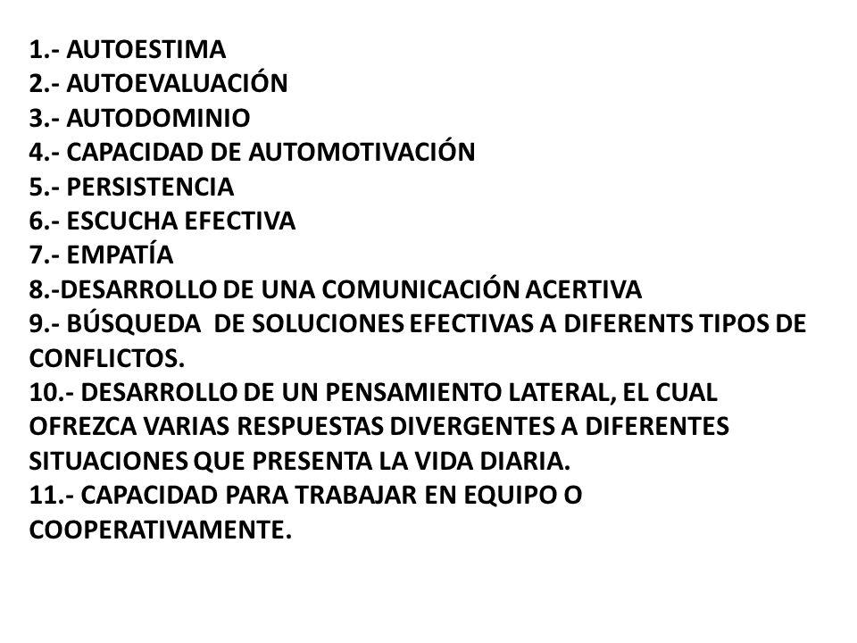 1. - AUTOESTIMA 2. - AUTOEVALUACIÓN 3. - AUTODOMINIO 4