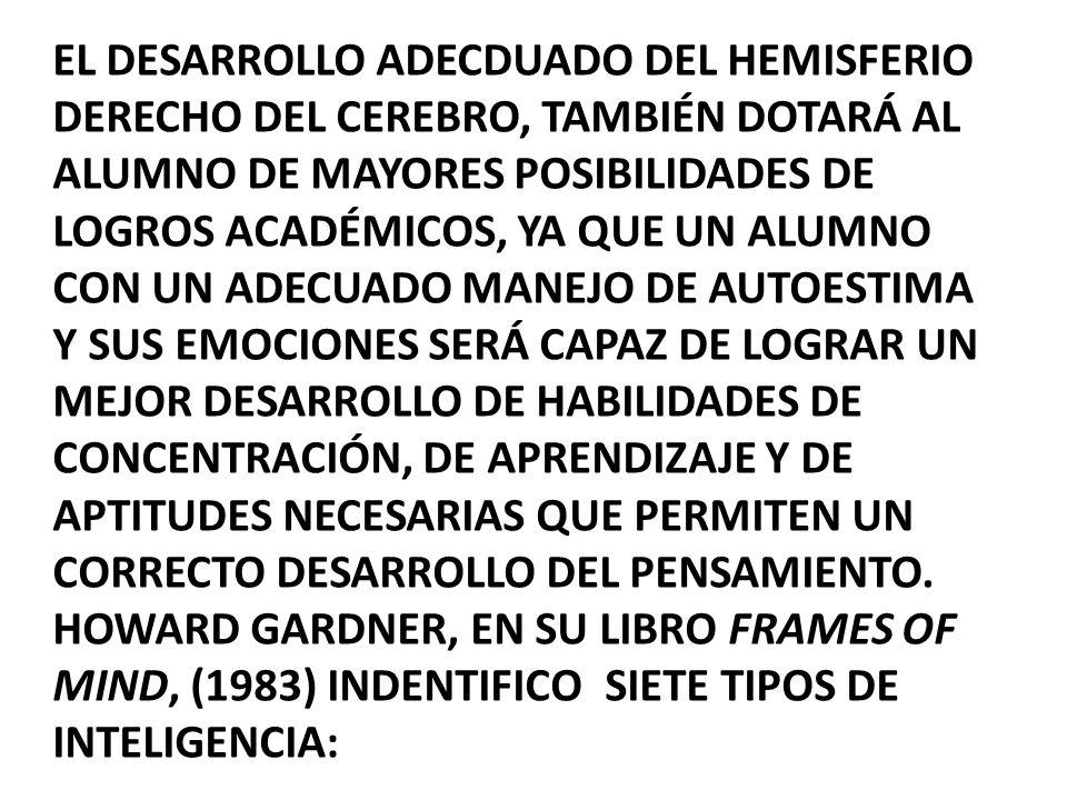 EL DESARROLLO ADECDUADO DEL HEMISFERIO DERECHO DEL CEREBRO, TAMBIÉN DOTARÁ AL ALUMNO DE MAYORES POSIBILIDADES DE LOGROS ACADÉMICOS, YA QUE UN ALUMNO CON UN ADECUADO MANEJO DE AUTOESTIMA Y SUS EMOCIONES SERÁ CAPAZ DE LOGRAR UN MEJOR DESARROLLO DE HABILIDADES DE CONCENTRACIÓN, DE APRENDIZAJE Y DE APTITUDES NECESARIAS QUE PERMITEN UN CORRECTO DESARROLLO DEL PENSAMIENTO.