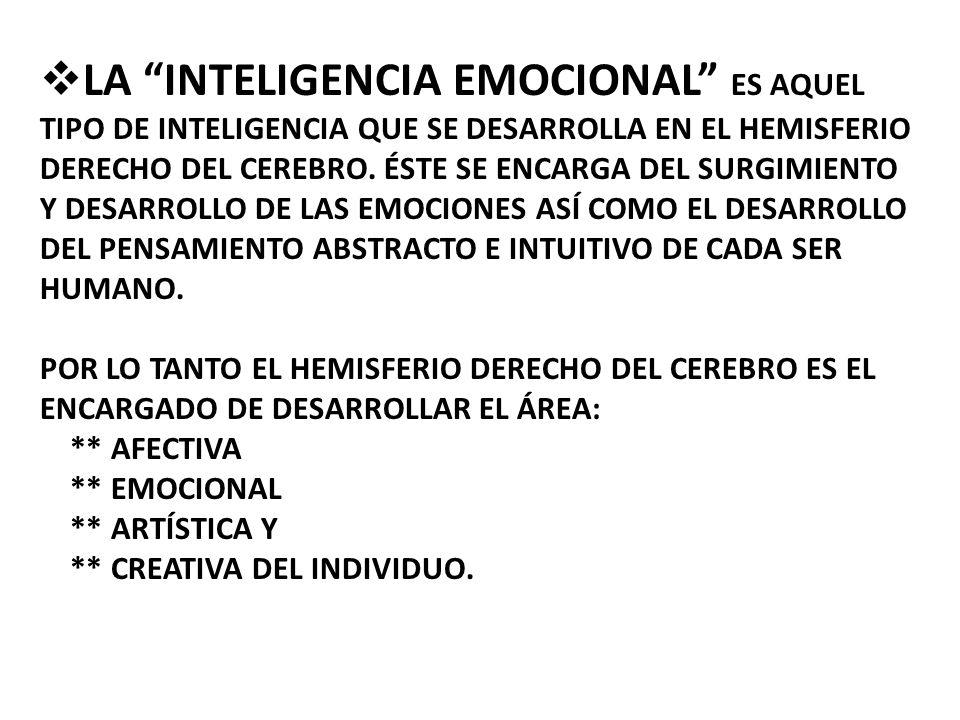 La inteligencia emocional es aquel tipo de inteligencia que se desarrolla en el hemisferio derecho del cerebro.