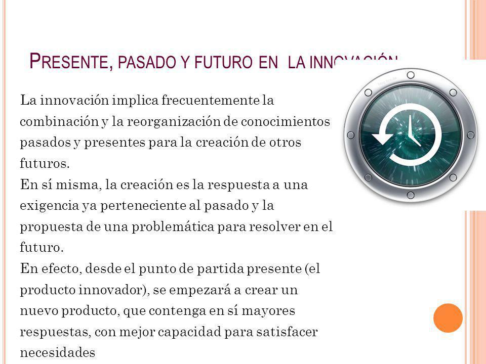 Presente, pasado y futuro en la innovación