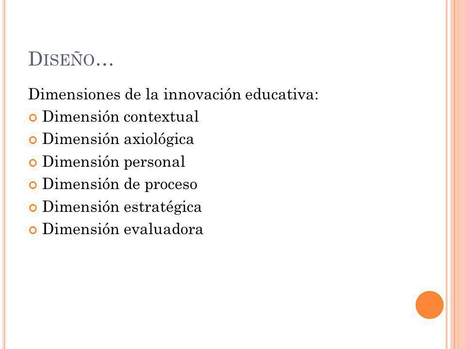 Diseño… Dimensiones de la innovación educativa: Dimensión contextual