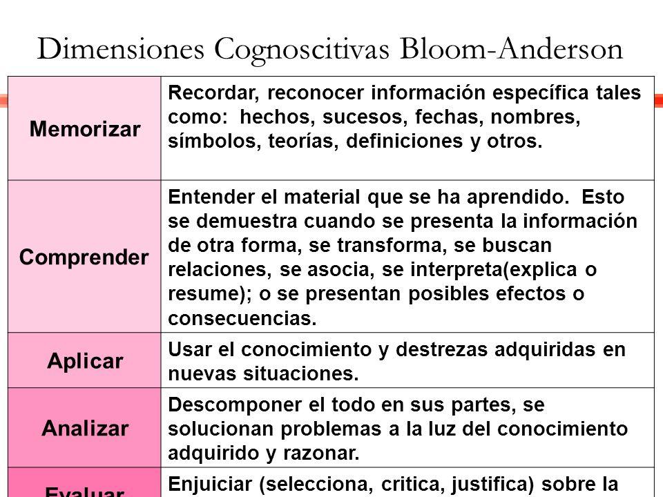 Dimensiones Cognoscitivas Bloom-Anderson