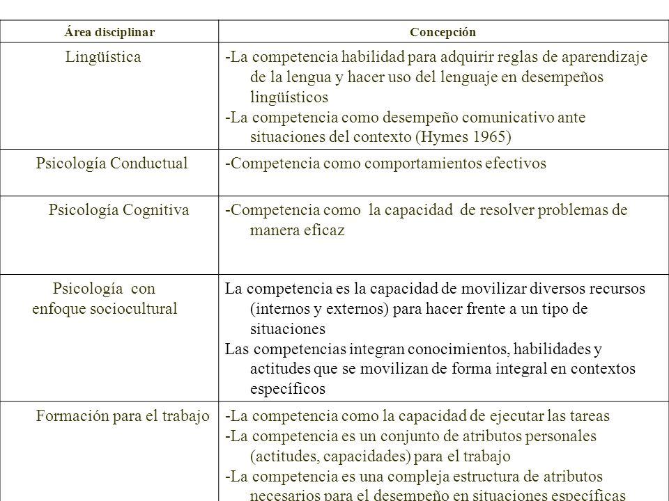 Psicología Conductual -Competencia como comportamientos efectivos