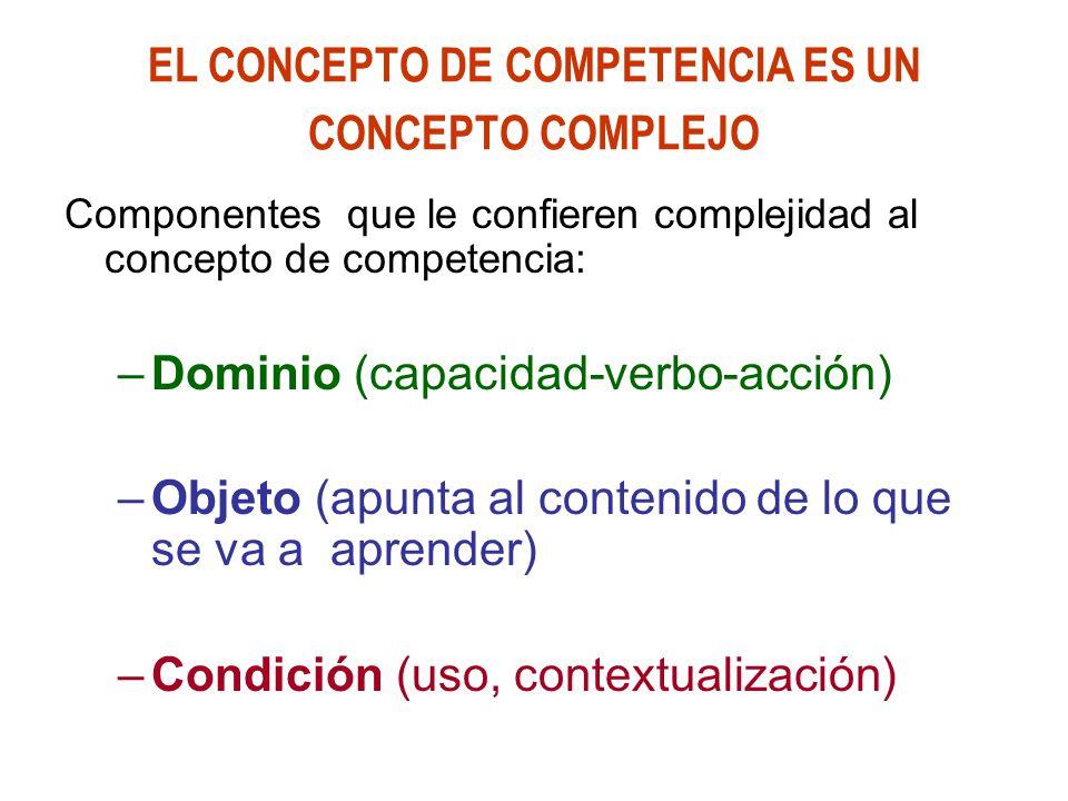 EL CONCEPTO DE COMPETENCIA ES UN CONCEPTO COMPLEJO
