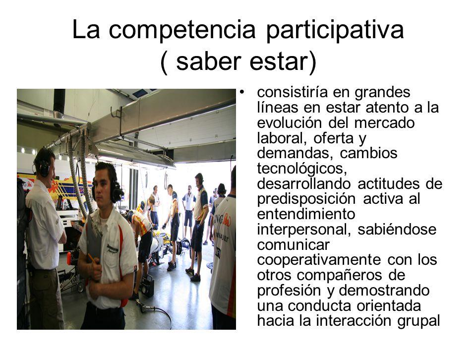 La competencia participativa ( saber estar)