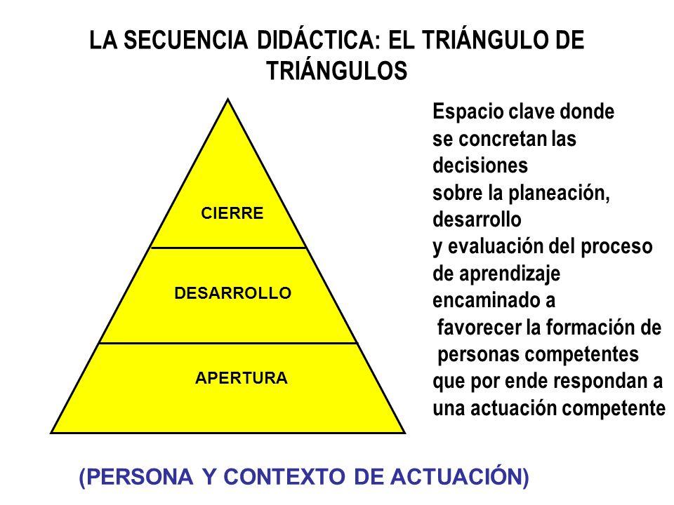 LA SECUENCIA DIDÁCTICA: EL TRIÁNGULO DE TRIÁNGULOS