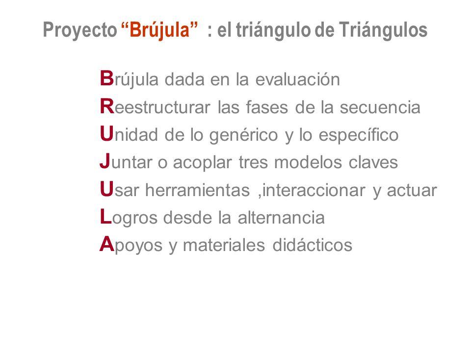 Proyecto Brújula : el triángulo de Triángulos