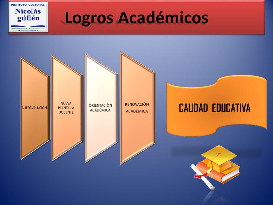 Logros Académicos CALIDAD EDUCATIVA AUTOEVALUCIÓN