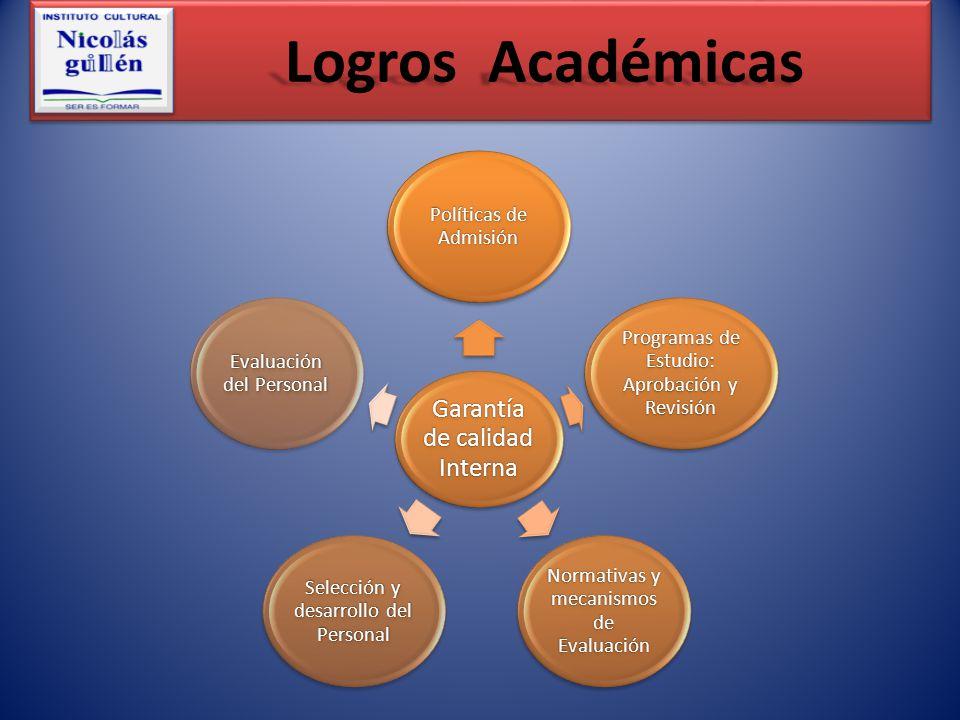 Logros Académicas Garantía de calidad Interna Políticas de Admisión