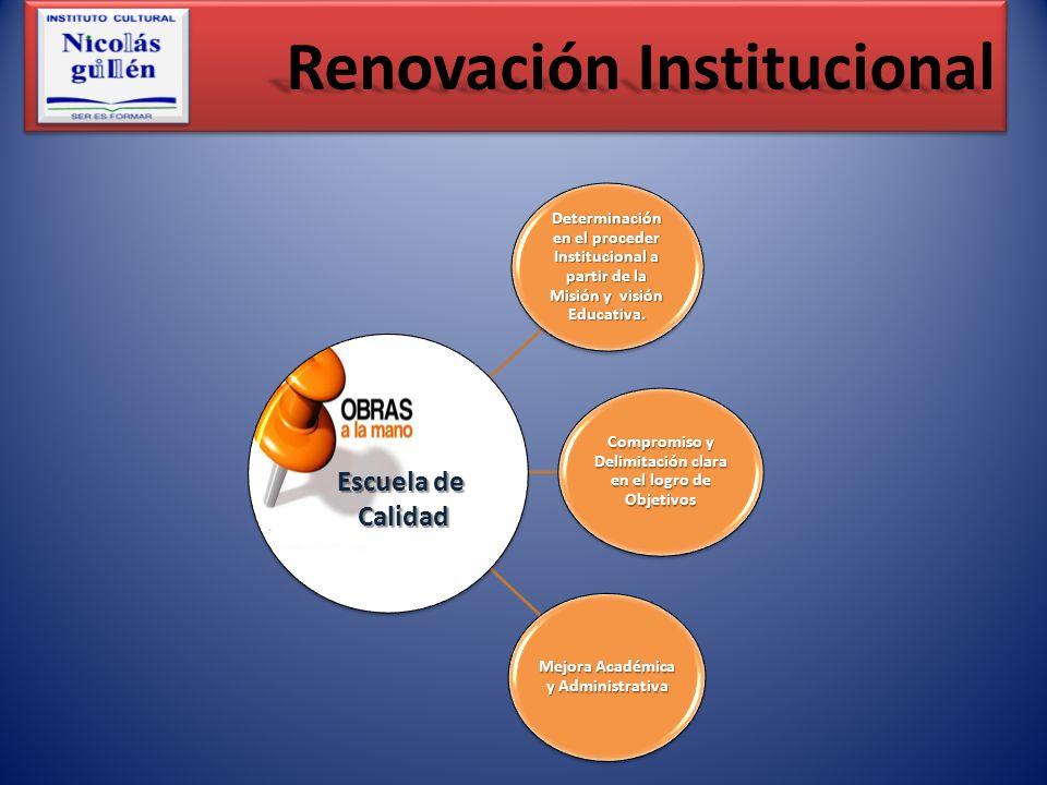Renovación Institucional