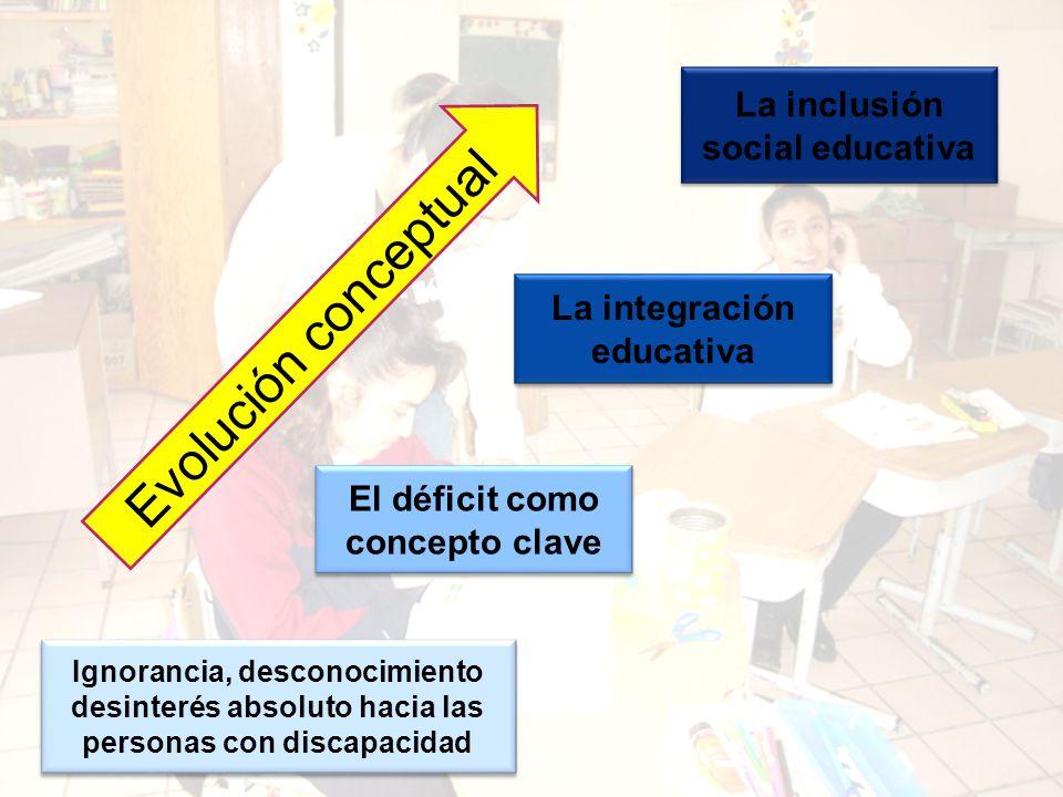 Evolución conceptual La inclusión social educativa