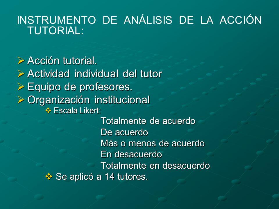 INSTRUMENTO DE ANÁLISIS DE LA ACCIÓN TUTORIAL: