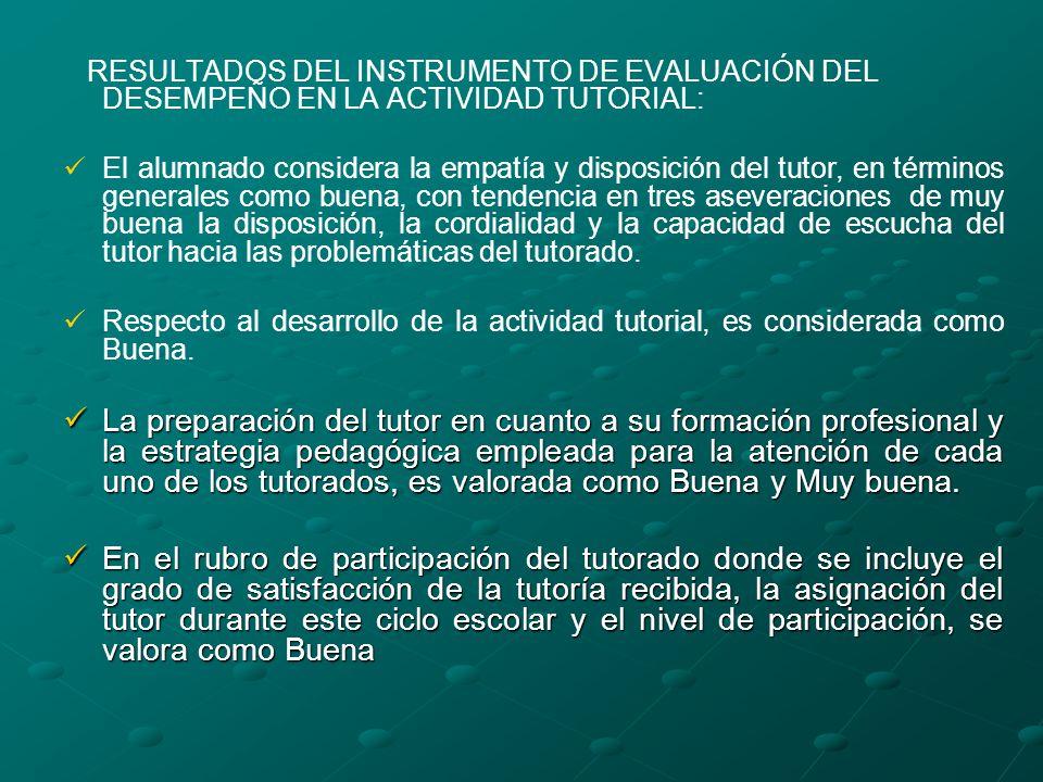 RESULTADOS DEL INSTRUMENTO DE EVALUACIÓN DEL DESEMPEÑO EN LA ACTIVIDAD TUTORIAL: