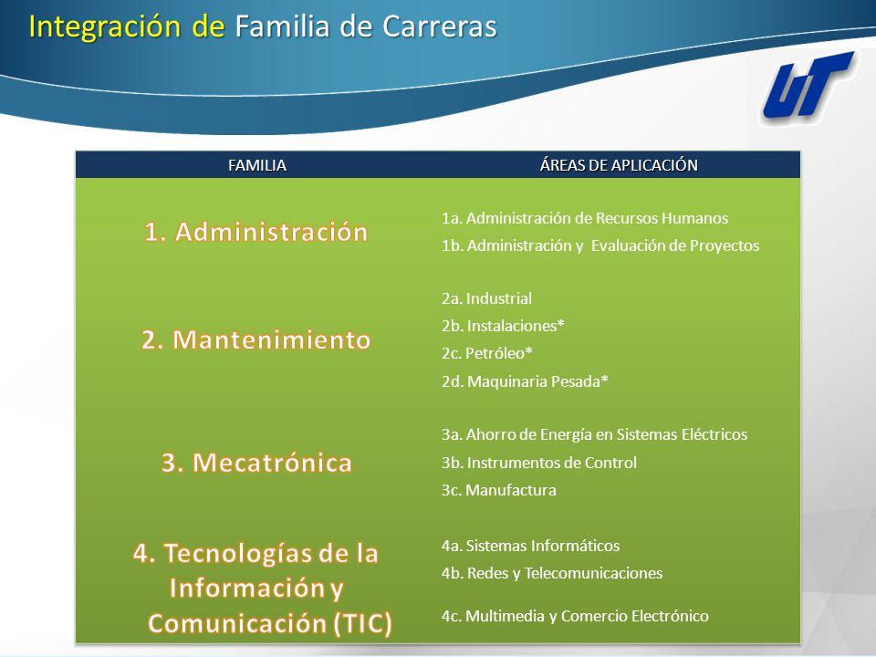 4. Tecnologías de la Información y