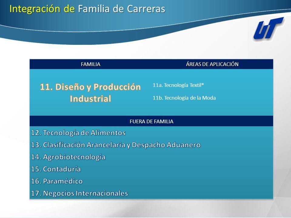 11. Diseño y Producción Industrial