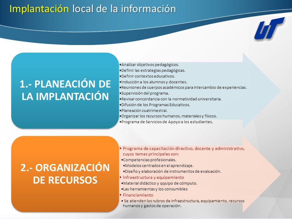 1.- PLANEACIÓN DE LA IMPLANTACIÓN 2.- ORGANIZACIÓN DE RECURSOS