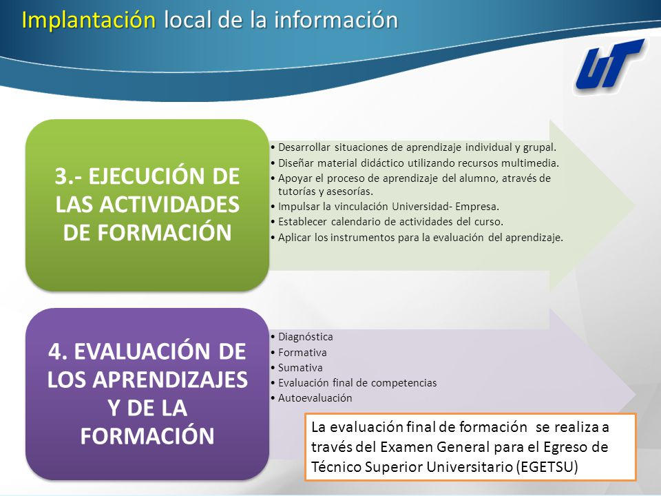 Implantación local de la información