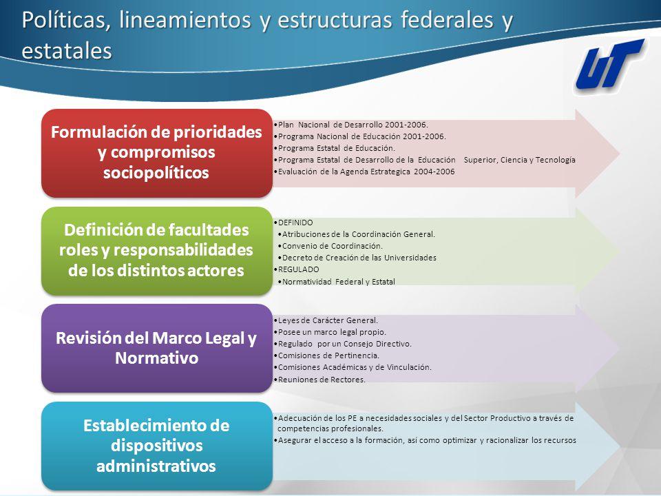 Políticas, lineamientos y estructuras federales y estatales