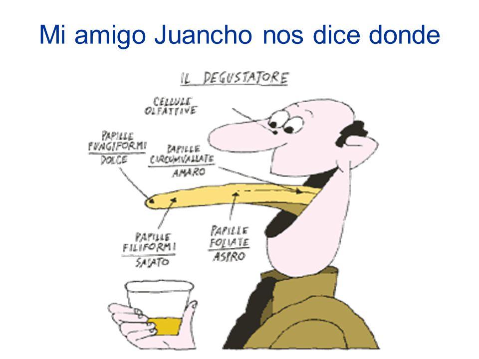 Mi amigo Juancho nos dice donde