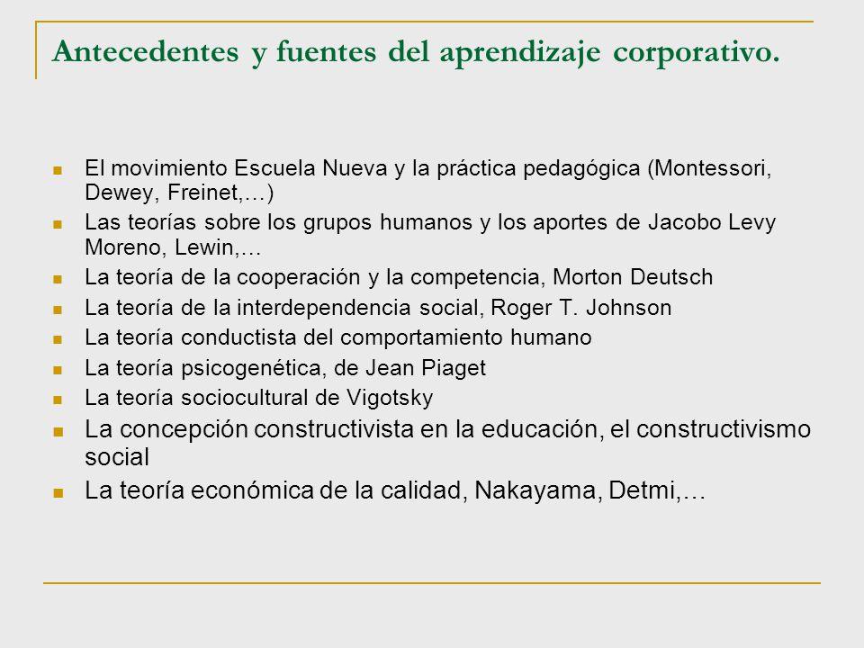 Antecedentes y fuentes del aprendizaje corporativo.