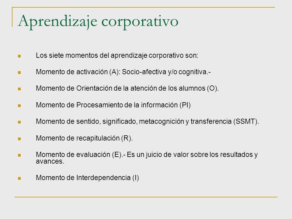 Aprendizaje corporativo