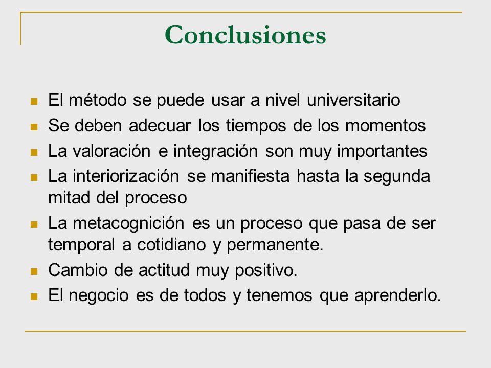 Conclusiones El método se puede usar a nivel universitario
