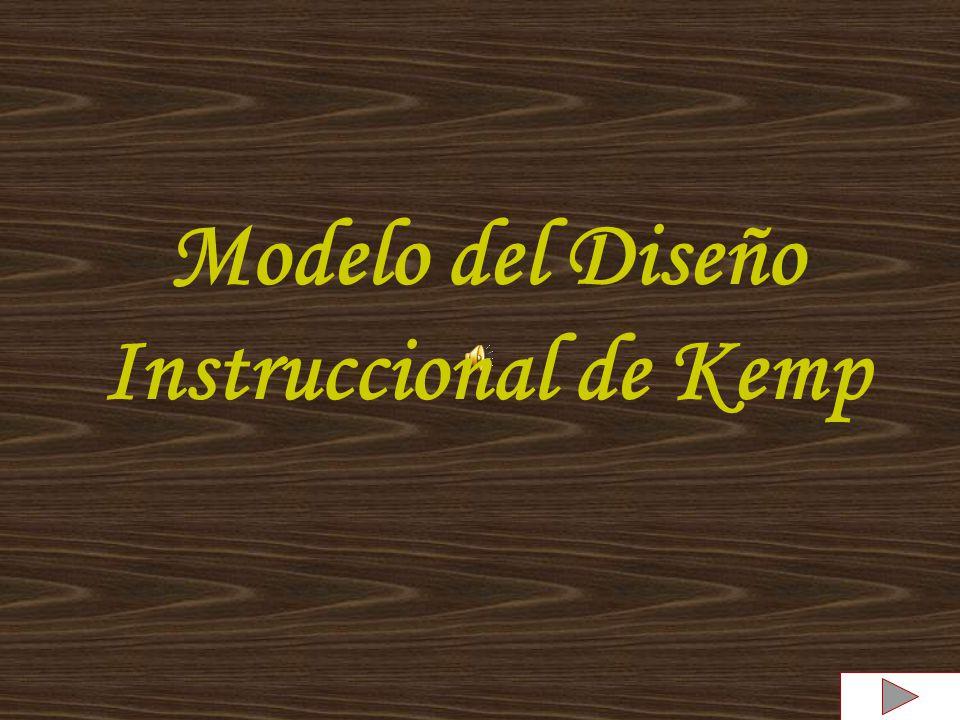 Modelo del Diseño Instruccional de Kemp