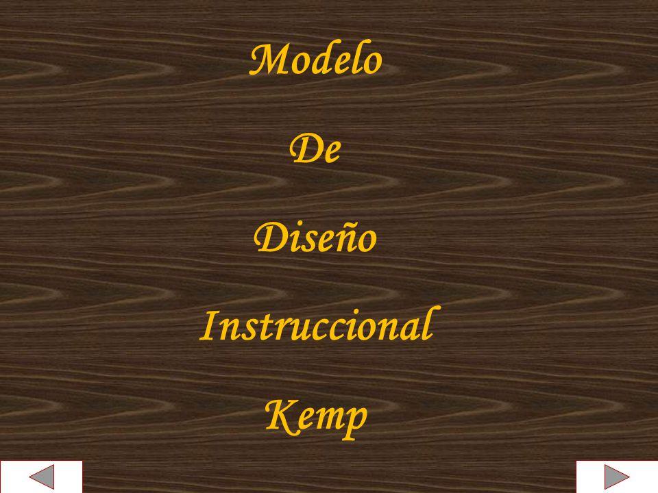 Modelo De Diseño Instruccional Kemp