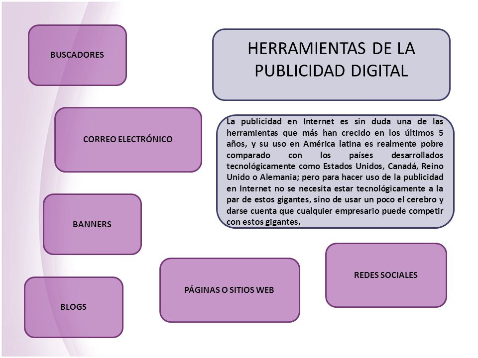 HERRAMIENTAS DE LA PUBLICIDAD DIGITAL